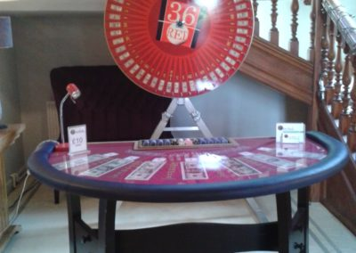 Wheel of Fortune Greyfriars House Guildford